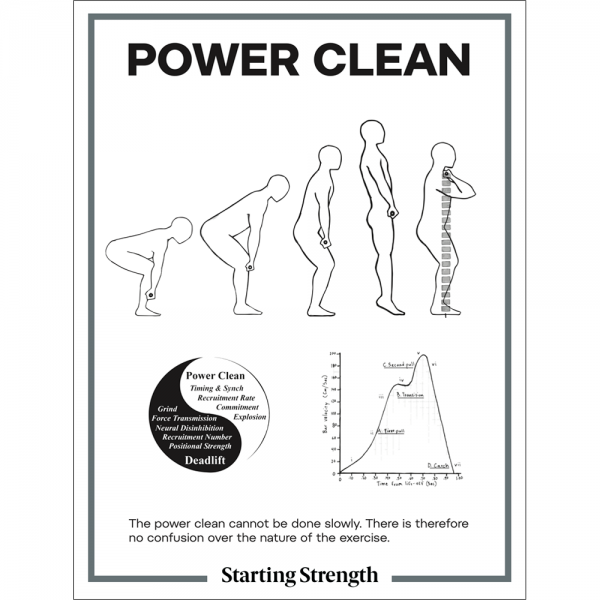 poster starting strength power clean